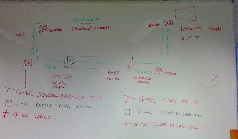 Circuit Flying Briefing White Board