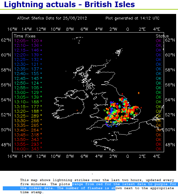 Lightning Strikes in British Isles
