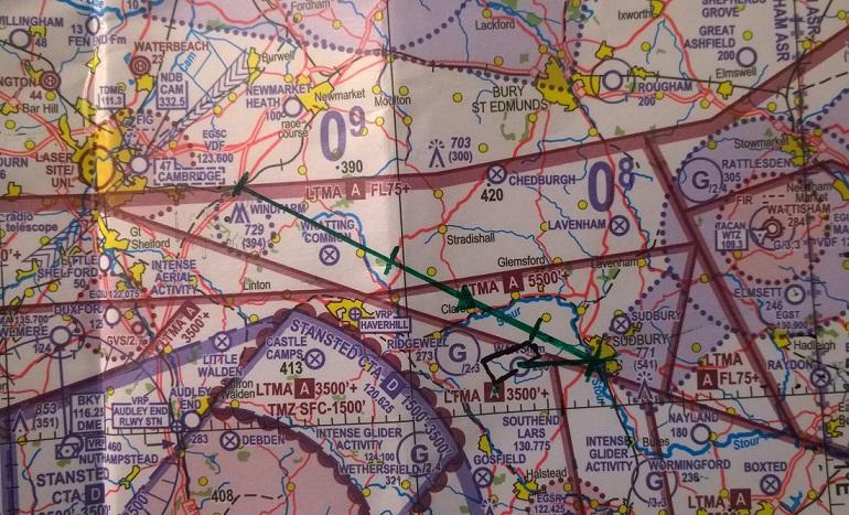 Waits Farm Chart Navigation